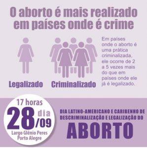 28 de Setembro Dia Latino Americano e Caribenho de Luta Pela Descriminalização do Aborto